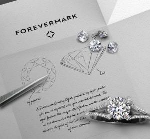 Forevermark Hungary Budapest RA-Diamonds